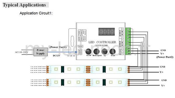 controleur-led-digital-ws2811