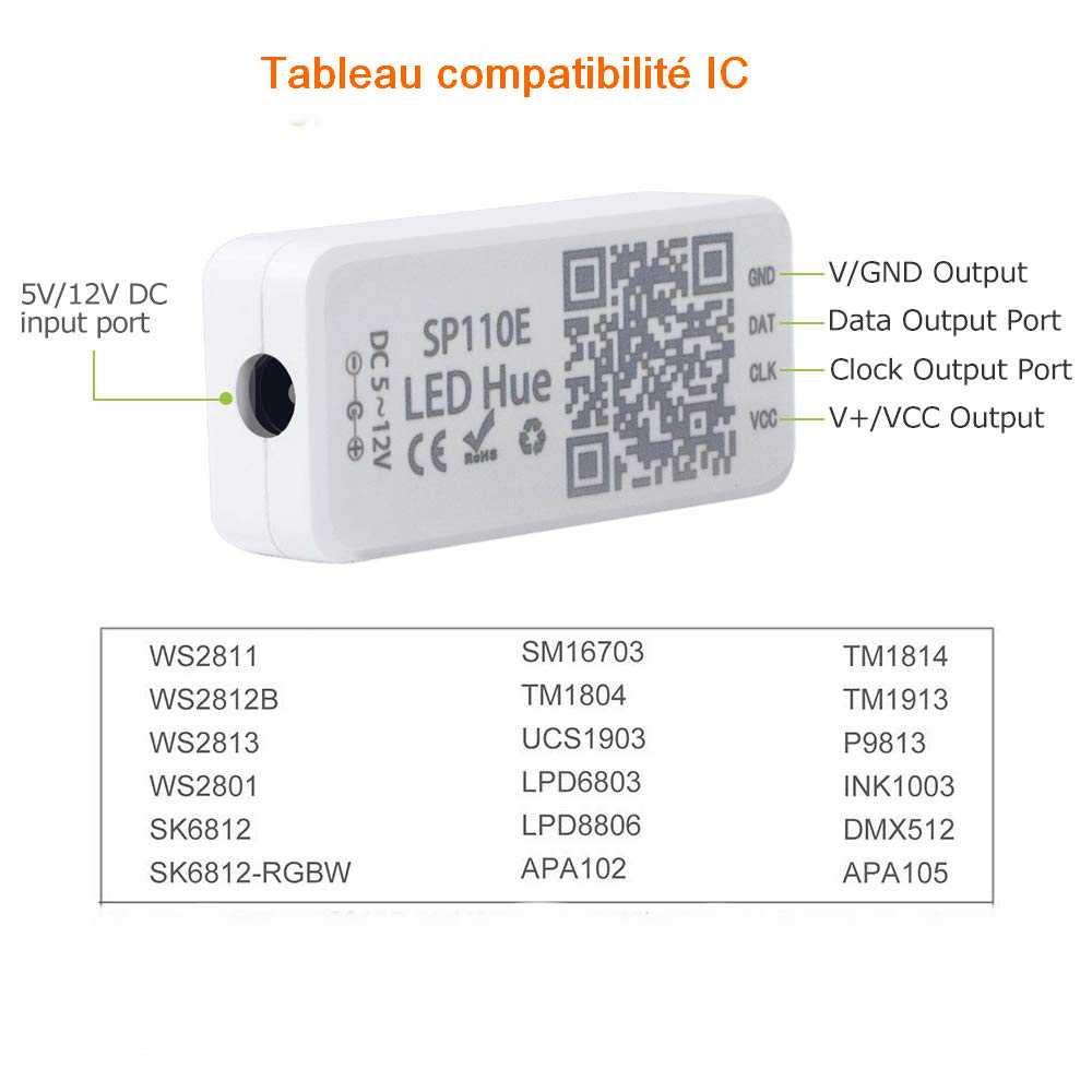 tableau compatibilité IC SP110E