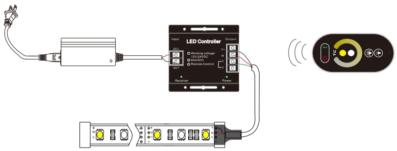 Schéma de raccordement contrôleur CCT mi-light